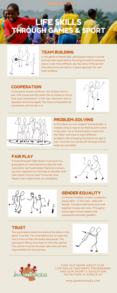 life skills through games infographic